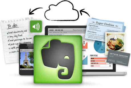 Using Evernote For Content Curation
